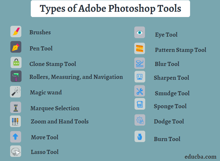 Types of Adobe Photoshop Tools
