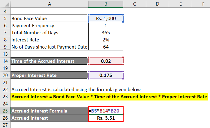 Accrued Interest Formula Example 1-4