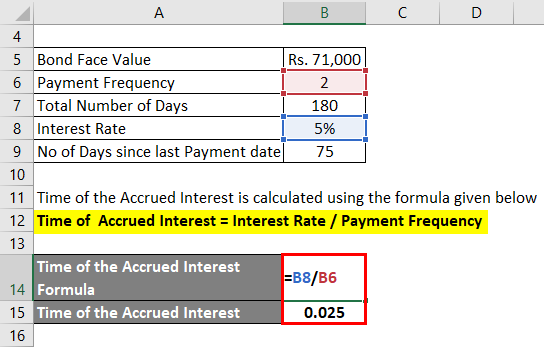 Accrued Interest Formula Example 2-2