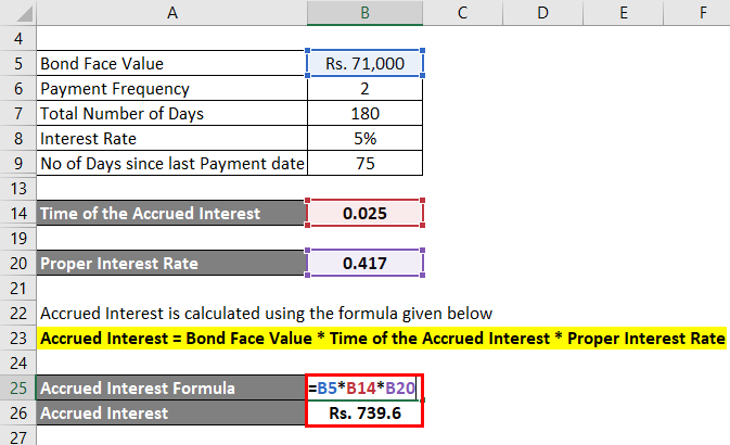 Accrued Interest Formula Example 2-4