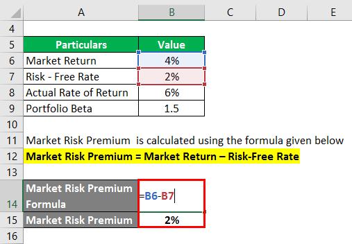 Market Risk Premium-1.2