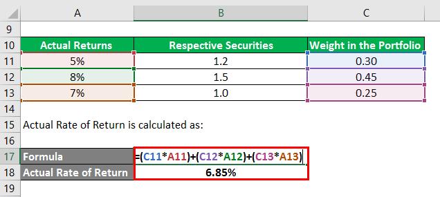 Actual Rate of Return -2.2