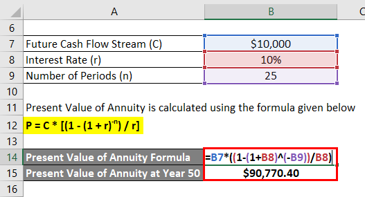 Annuity Formula Example 2-2