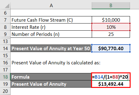 Annuity Formula Example 2-3