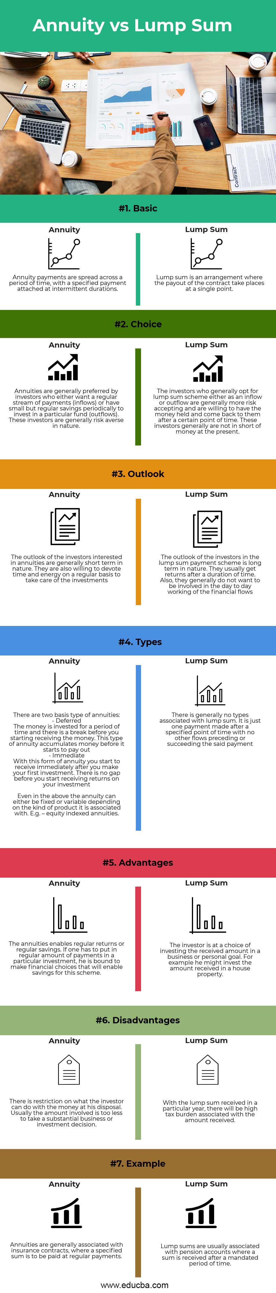 Annuity vs Lump Sum info