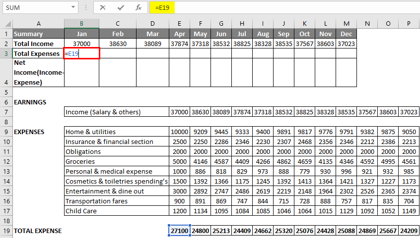 calculation of Total Expense Example 1-5