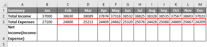 Budget in Excel Example 1-7