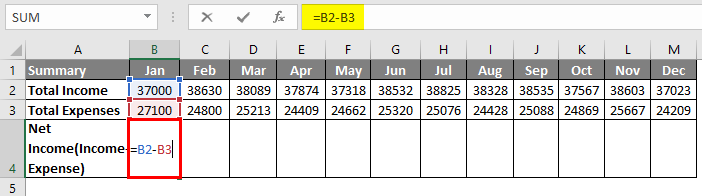 Budget in Excel Example 1-8