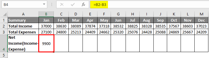 Budget in Excel Example 1-9
