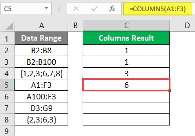 COLUMNS formula example 2-10