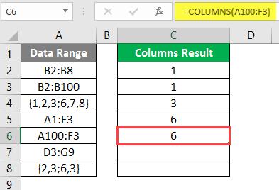 COLUMNS formula example 2-12