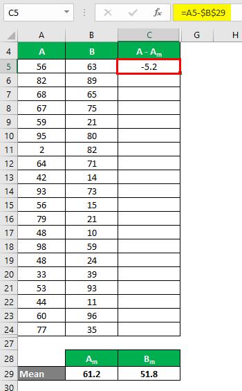 Coefficient of Variation Formula Example 1-3