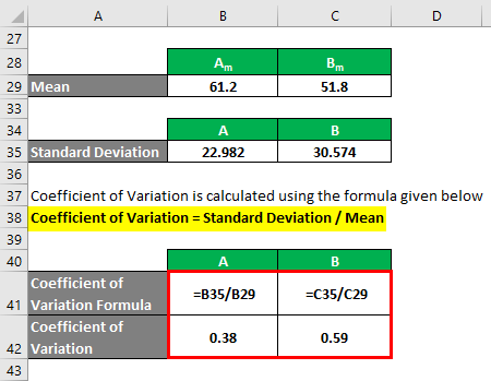 Coefficient of Variation Formula Example 1-8