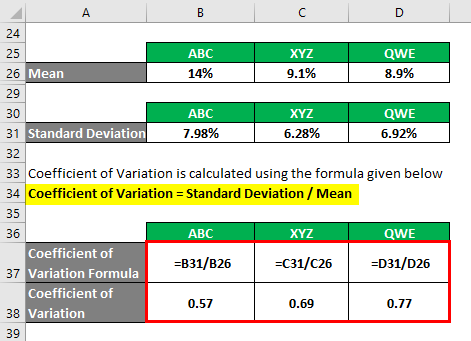 Coefficient of Variation Formula Example 2-4