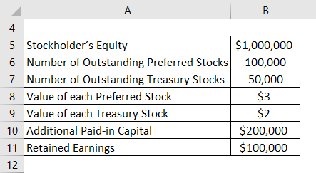 Common Stock Formula Example 2-1