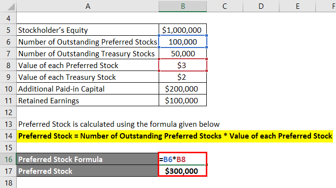 Preferred Stock Example 2-2