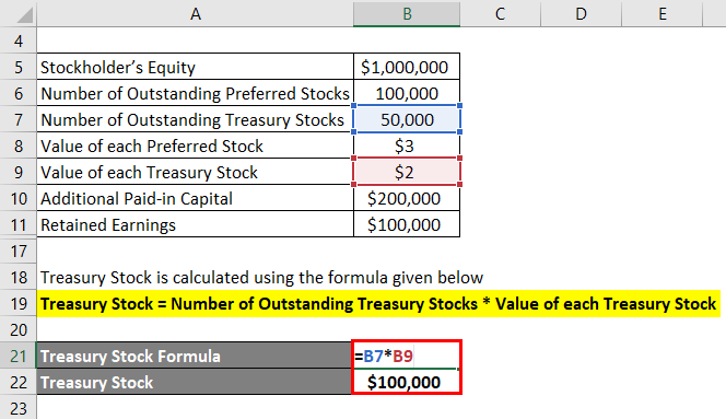 Common Stock Formula | Calculator (Examples with Excel Template)
