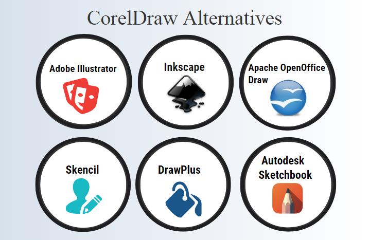 Coreldraw Alternatives Concept Some Alternative Of Coreldraw