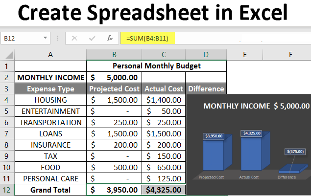 Create Spreadsheet in Excel