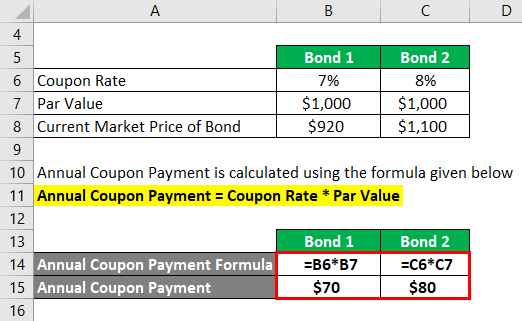 Annual Coupon Payment Example 3-2