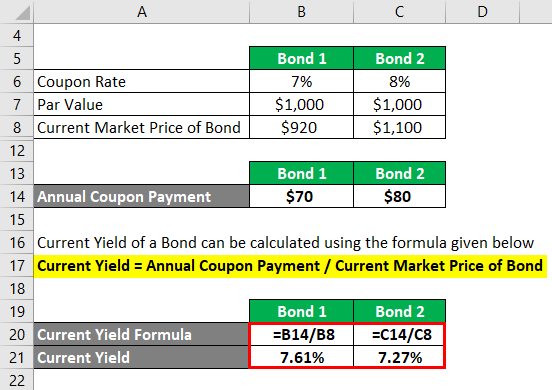 Current Yield of a Bond Formula Example 3-3