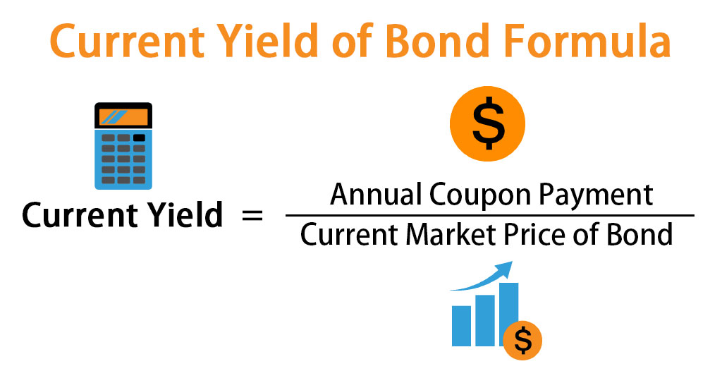 Current Yield of Bond Formula