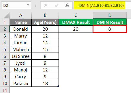DMAX and DMIN 1-8