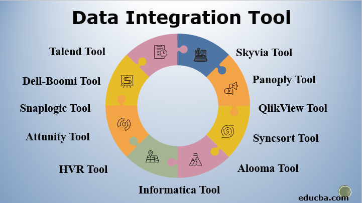 Data integration tool