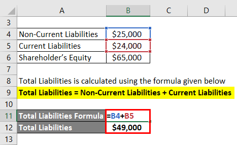 Debt to Equity Ratio Formula Example 1-2