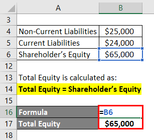Debt to Equity Ratio Formula Example 1-3