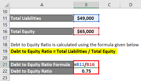Debt to Equity Ratio Formula Example 1-4