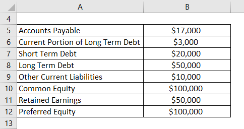 Debt to Equity Ratio Formula Example 2-1