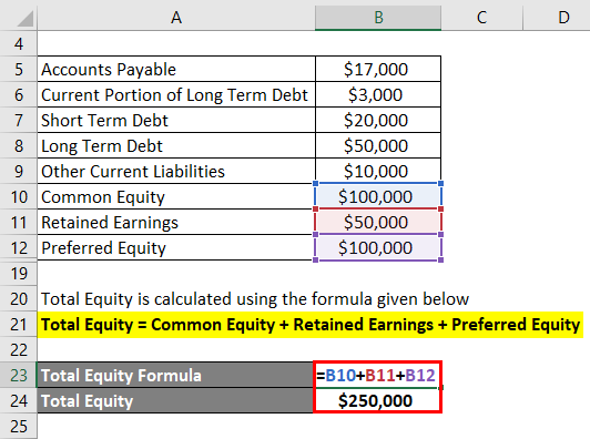 Calculation of Total Equity Example 2-3