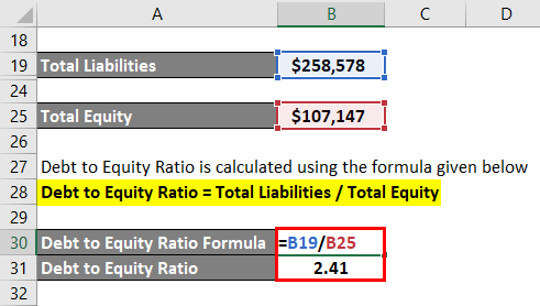 Debt to Equity Ratio Formula Example 3-4