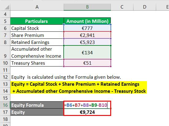Equity Formula-2.2