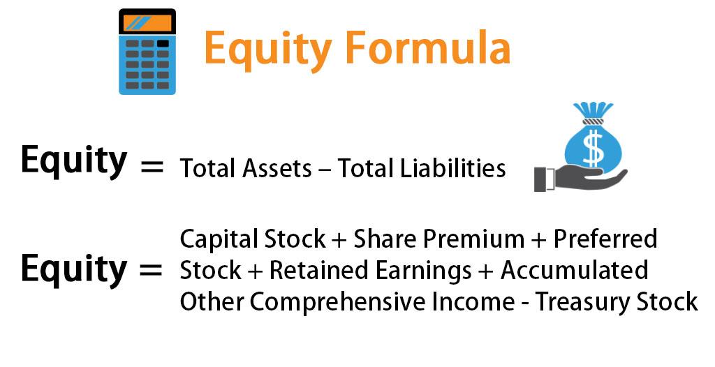 Equity Formula