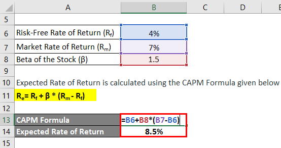Expected Rate of Return -1.2