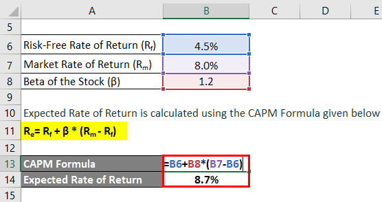 Expected Rate of Return -2.2