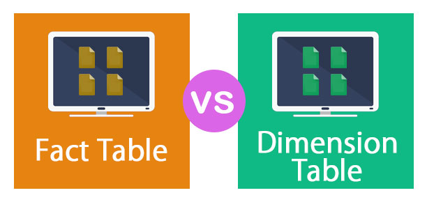 Fact Table vs Dimension Table