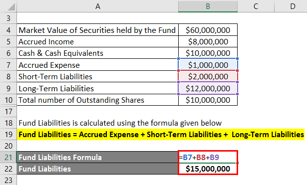Calculation of Fund Liability -1