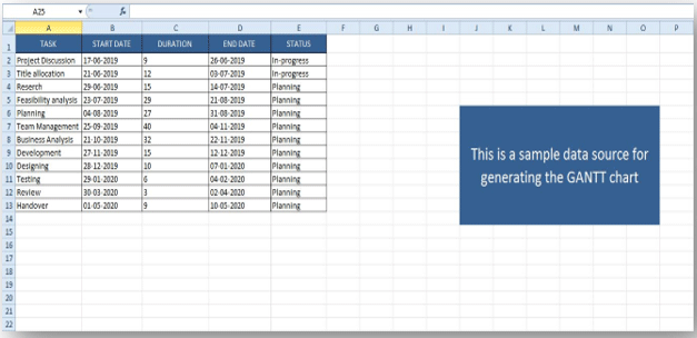Gantt chart in Tableau - Excel spreadsheet
