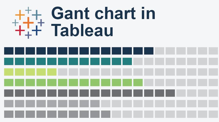 Gant chart in Tableau