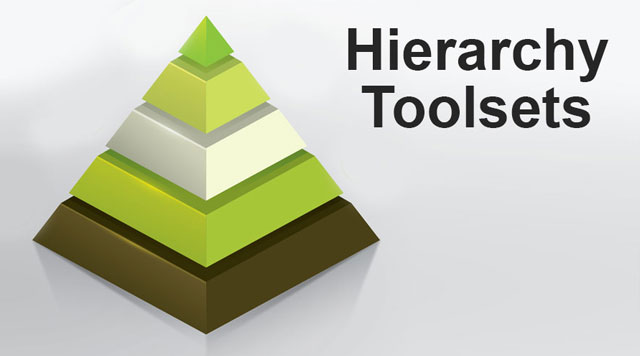 Hierarchy-Toolsets