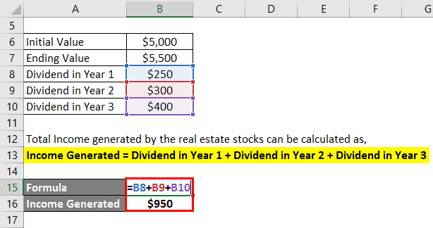 Income generated Example 1-2