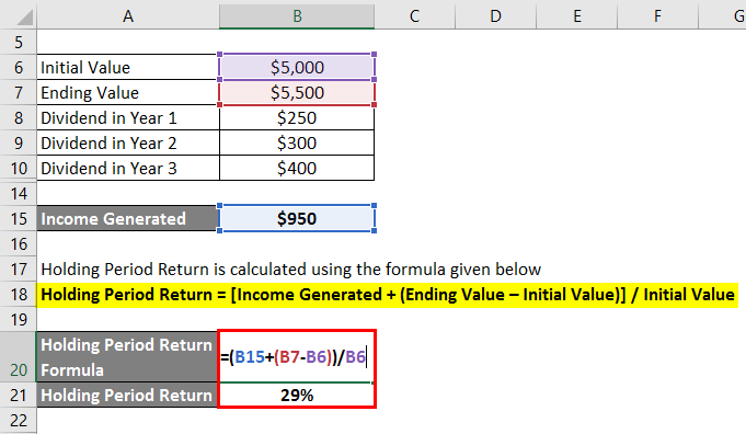 Holding Period Return Formula Example 1-3