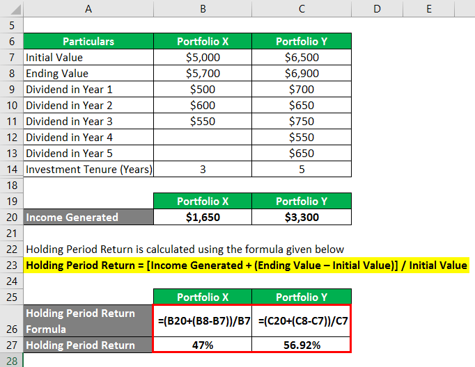 Holding Period Return Formula Example 2-3