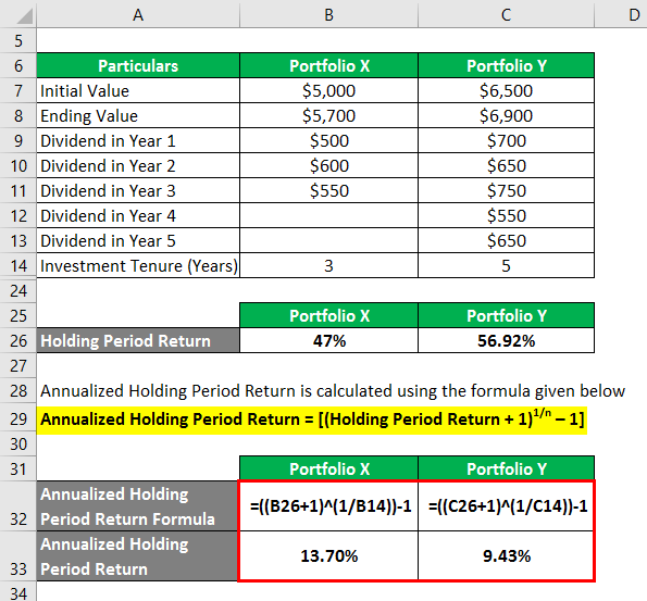 Holding Period Return Formula Example 2-4