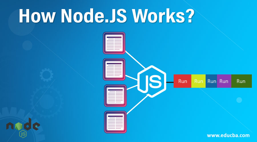 How Node.JS Works?