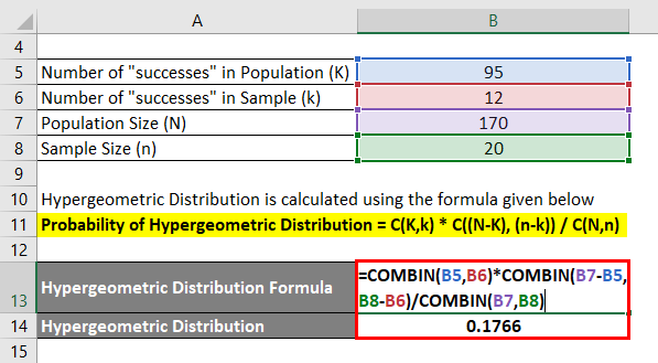 Hypergeometric Distribution Formula Example 2-2