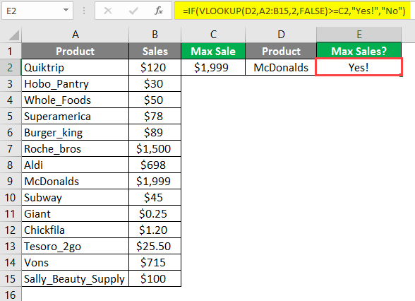 IF VLOOKUP Example 2-3